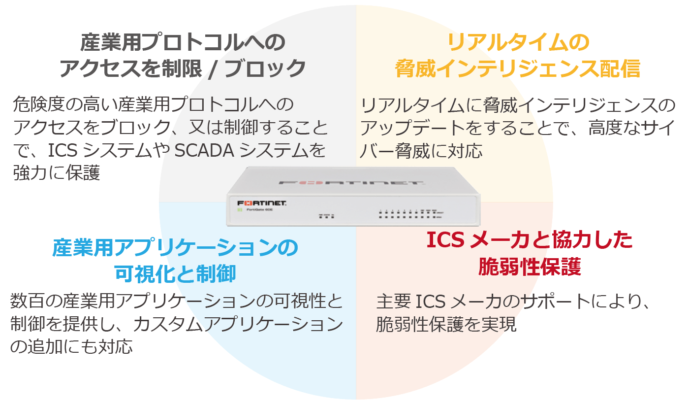 protect-ics-scada-fortigate-image2