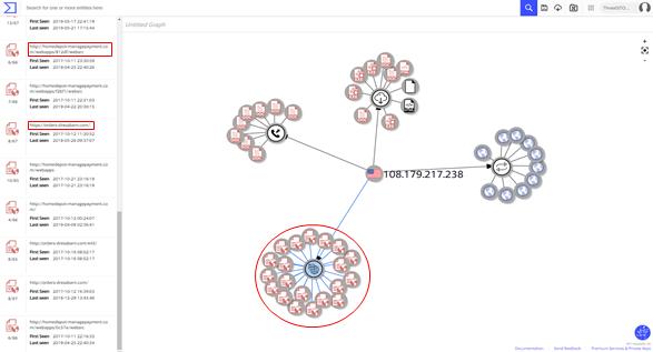 脅威インテリジェンス専門ベンダーおススメ!IOCの分析に使える無償かつオープンソースな分析ツール 1