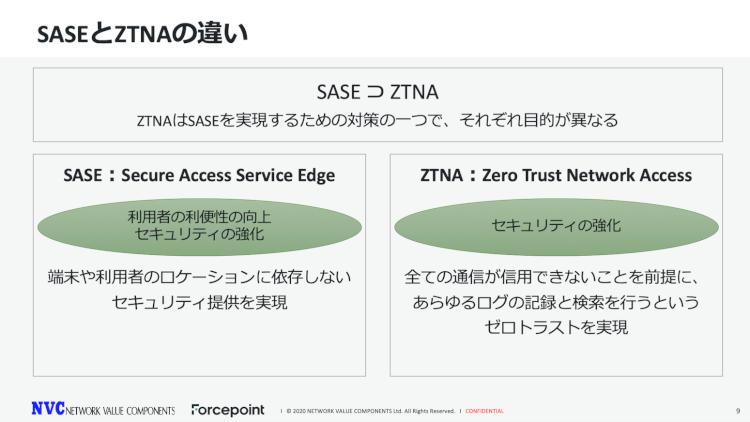SASEとZTNA(Zero Trust Network Access)は何が違う?