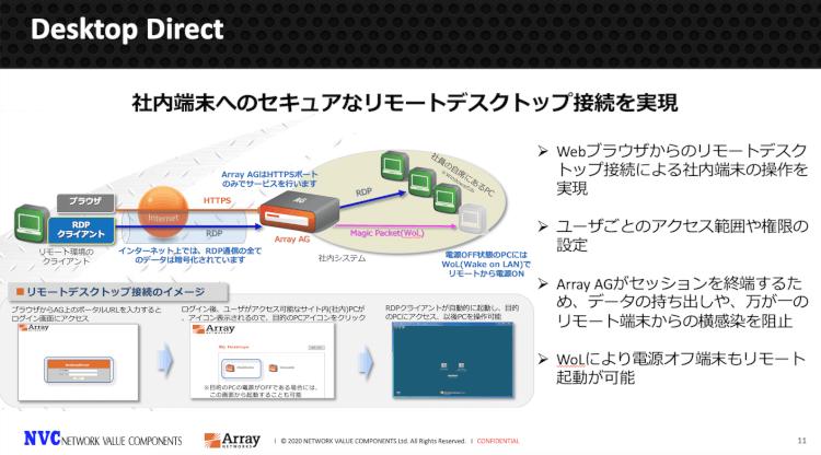Array AGで実現するリモートデスクトップゲートウェイ