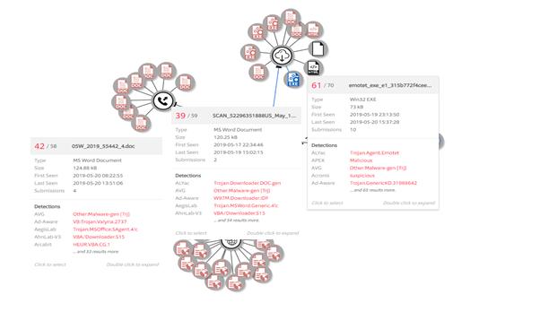 脅威インテリジェンス専門ベンダーおススメ!IOCの分析に使える無償かつオープンソースな分析ツール 2