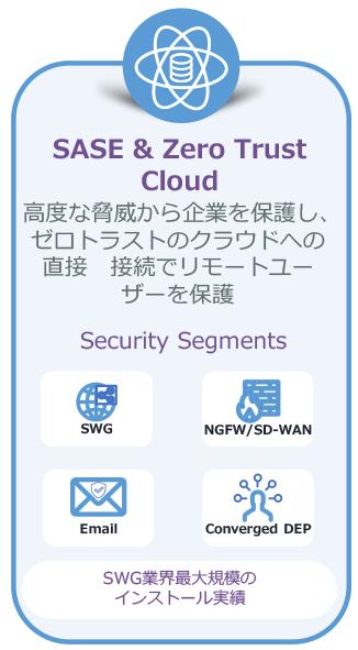 SASE & Zero Trust Cloud