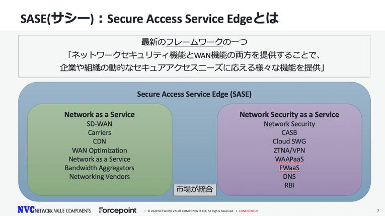 今話題のSecure Access Service Edge (SASE)とは_2021年版-02
