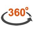360°保護によるプロアクティブな防御