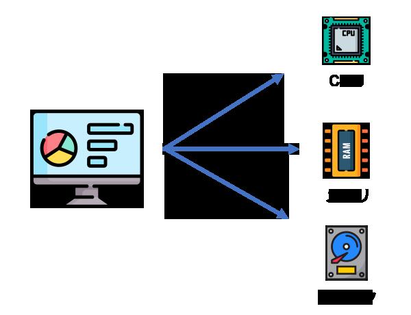 PCのハードウェア情報から一意の値を作成