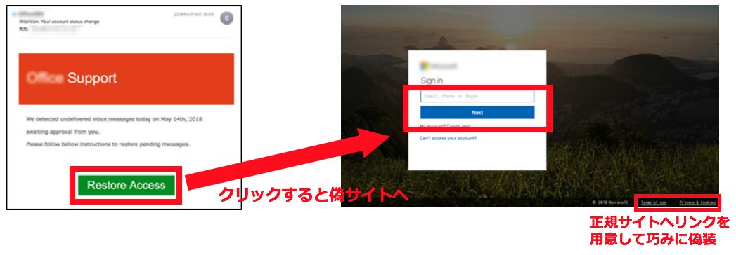 検知事例:1 著名なWebサービスを詐称したメール