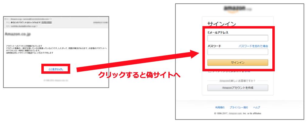 検知事例:2 著名なWebショッピングサイトを騙るメール