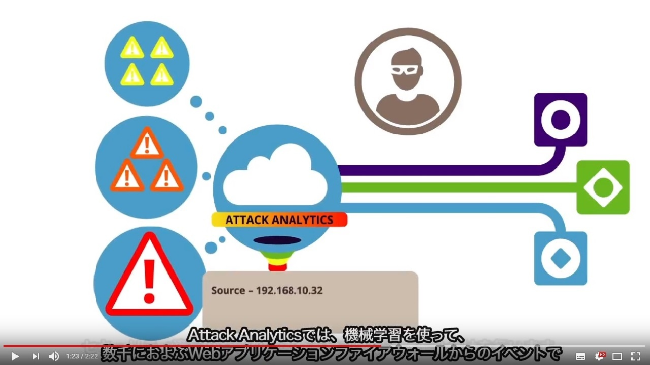 Attack Analytics動画