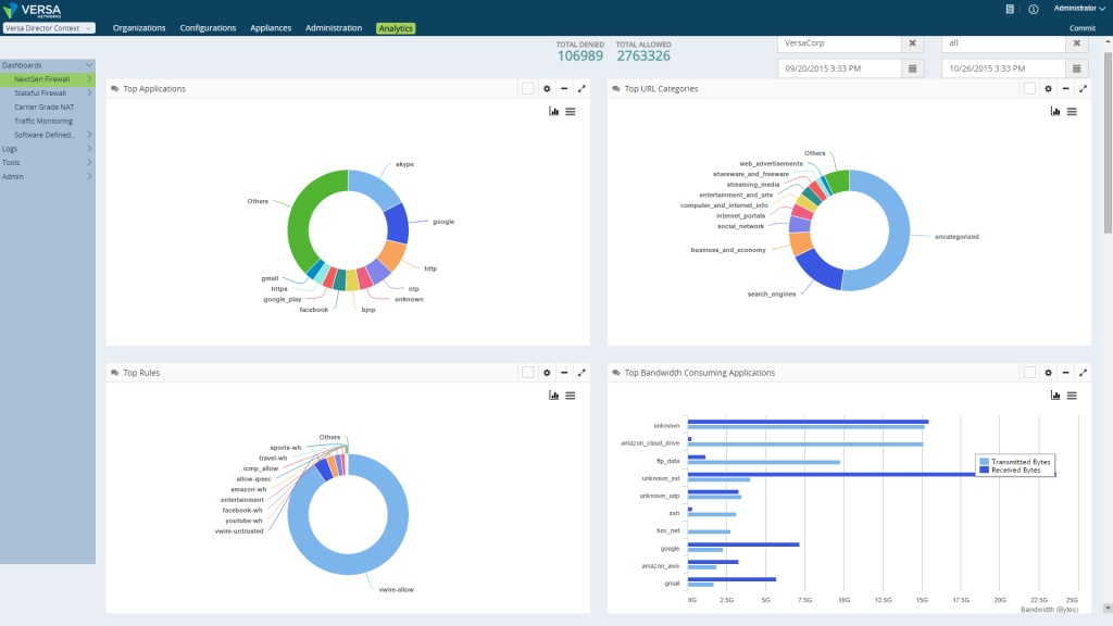 Versa Analytics Security Reports