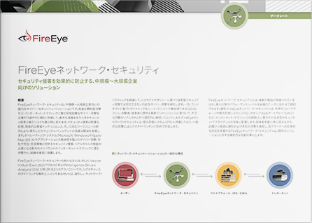 FireEye Network Security