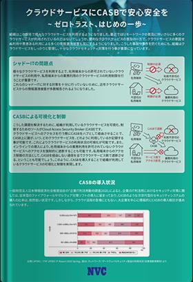 Forcepoint CASBで実現するクラウド利用の制御と可視化