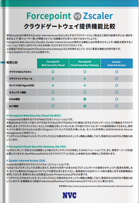 Forcepoint vs Zscalerクラウドゲートウェイ提供機能比較