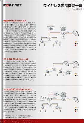 ワイヤレス製品機能一覧